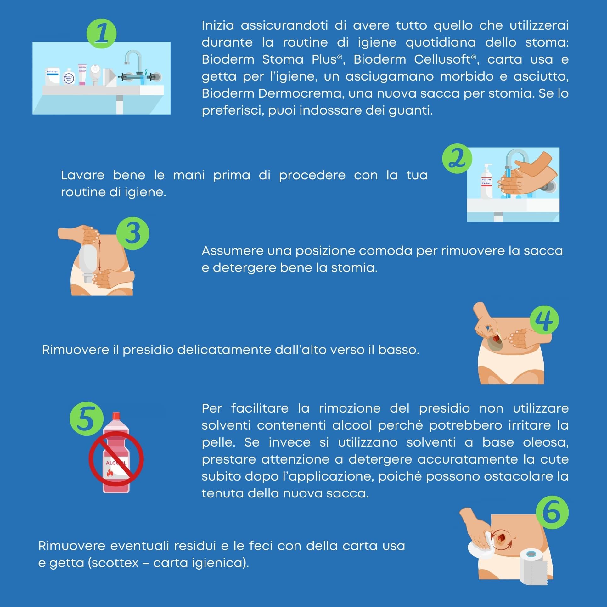 Infografica in 10 passi su come prendersi cura correttamente della vostra pelle persitomale - Passo 1 a 6
