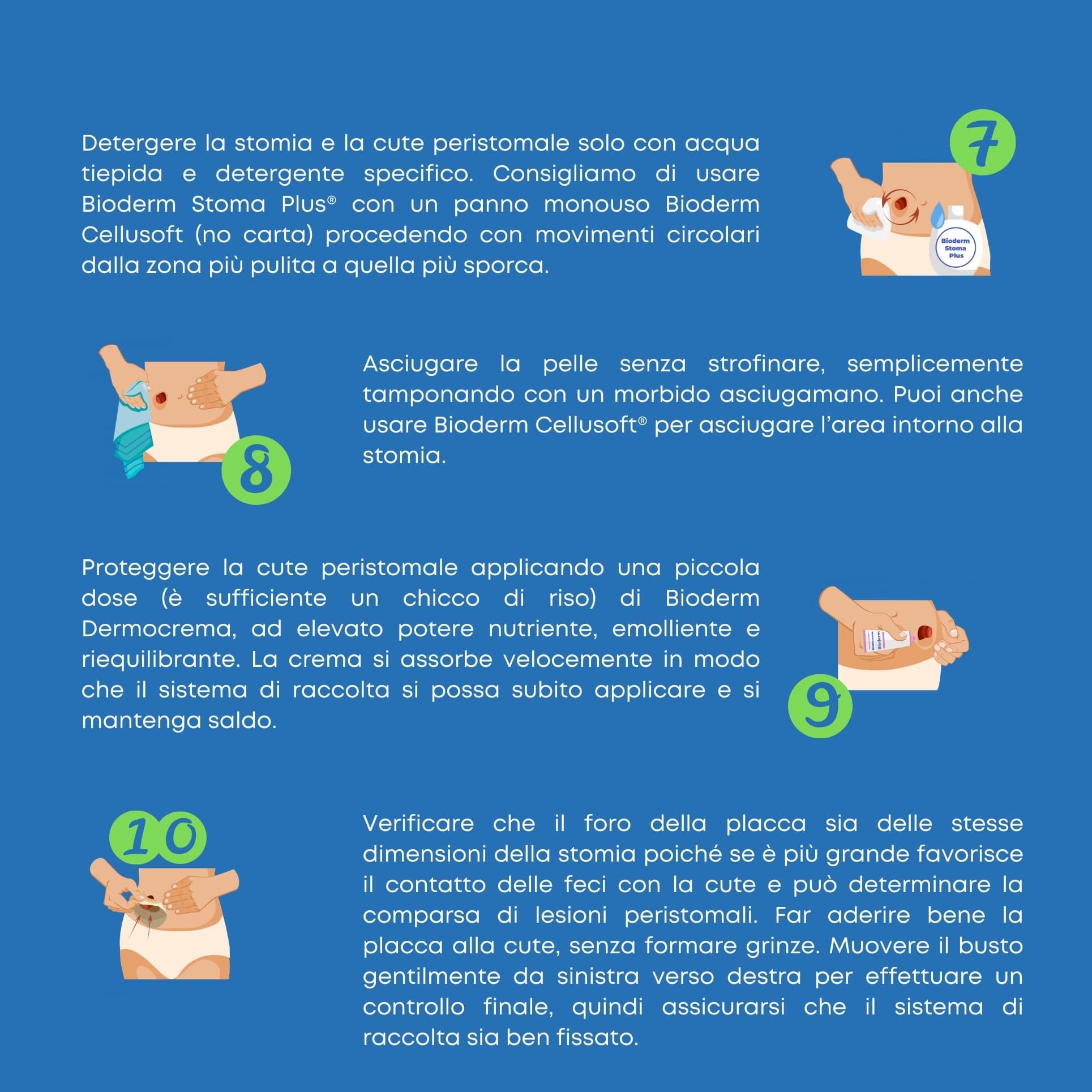 Infografica in 10 passi su come prendersi cura correttamente della vostra pelle persitomale - Passo 7 a 10