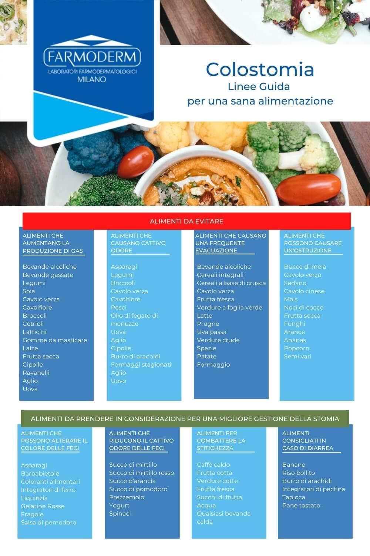 Tabella riassuntiva - linee guida per una sana alimentazione per colostomia